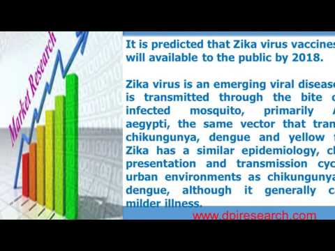 Zika Virus Vaccines by Company Profile, Deals Type, Funding, Clinical Trials Insight,