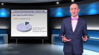 Schlechte Interviewfragen im Bewerbungsgespräch '15 Minuten Wirtschaftspsychologie' (1080p)