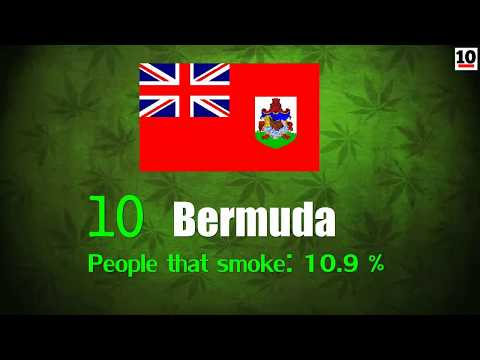 10 Most Weed Smoking Countries