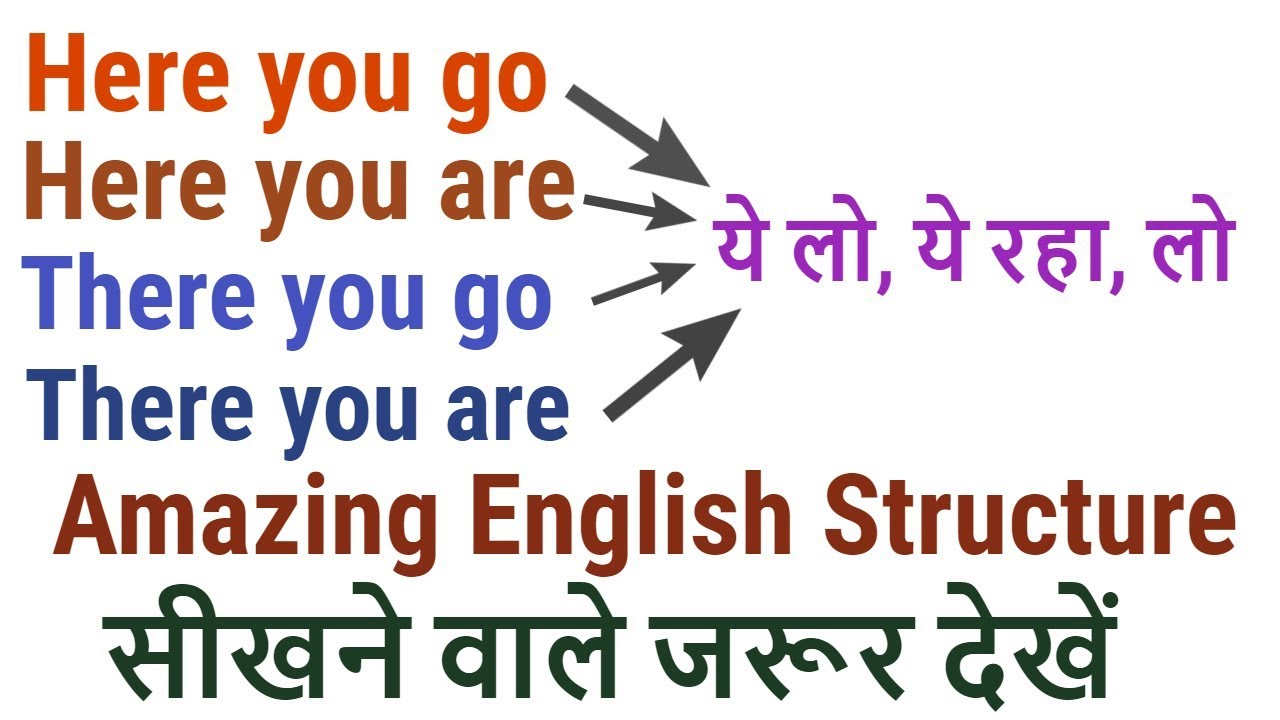 Spoken English Learning Video – Amazing english structure in hindi for beginners