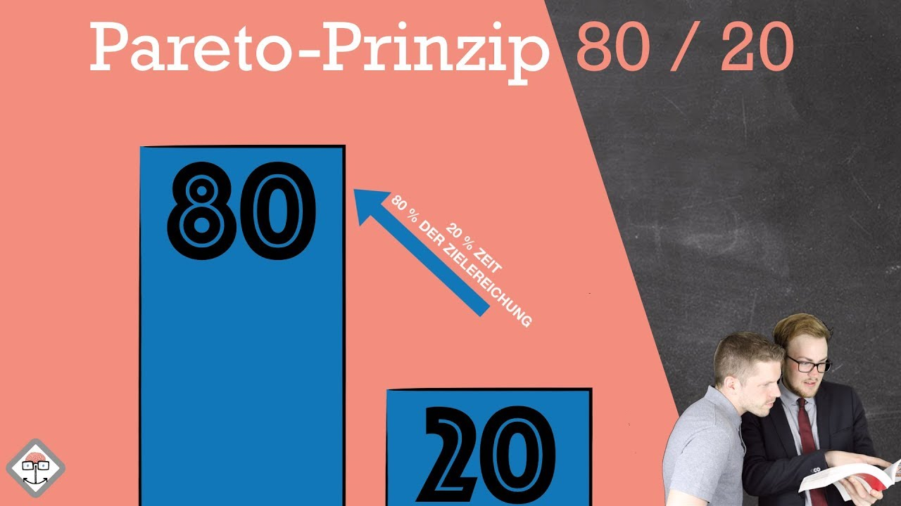 80 prinzip 20