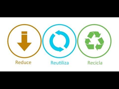Las 3 R (Reducir, (Reducir, Reutilizar y Reciclar) - YouTube