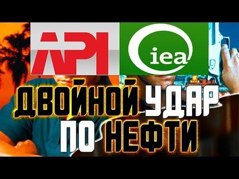 TeleTrade: Утренний обзор, 14. 02.2018  – МЭА+API: двойной удар по нефти - Видео онлайн
