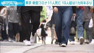 東京 コロナ感染者11人死亡 10人超は1カ月半ぶり(2021年5月15日) - YouTube