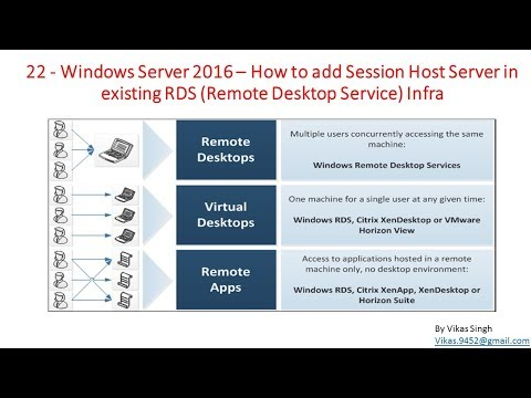 22 - Windows Server 2016 – How to add Session Host Server in