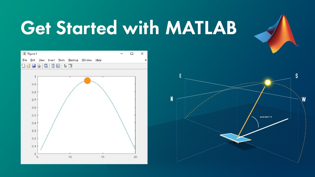 Download Getting Started with MATLAB