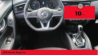 2020 Nissan Rogue Asheville NC LC708682
