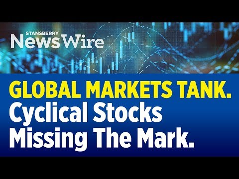 Global markets sold-off overnight. Markets looking weaker out of the gates.