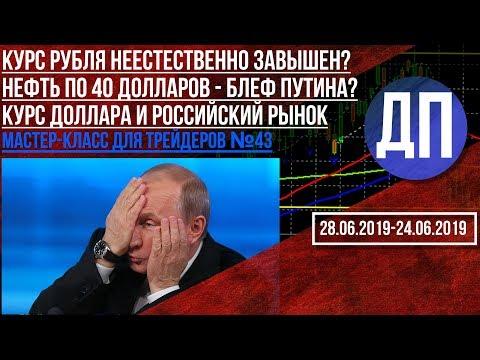 Курс рубля неестественно завышен? Нефть по 40 долларов блеф Путина? Курс доллара и российский рынок