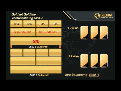 Global Intergold Webinar deutsch