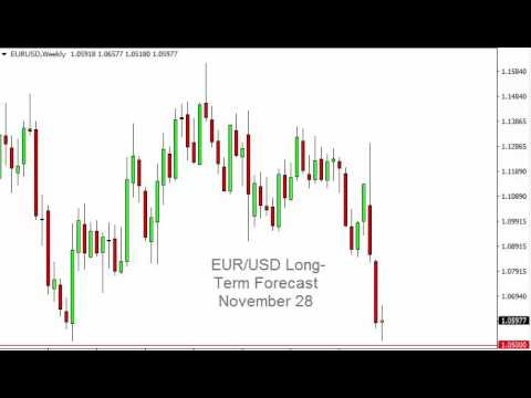 EUR/USD Forecast for the week of November 28 2016, Technical Analysis