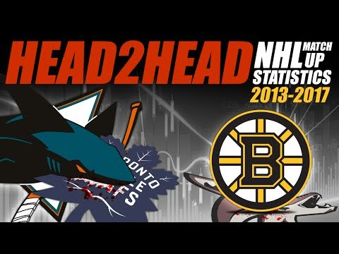 NHL Head2Head Matchup Statistics (2013-2017)