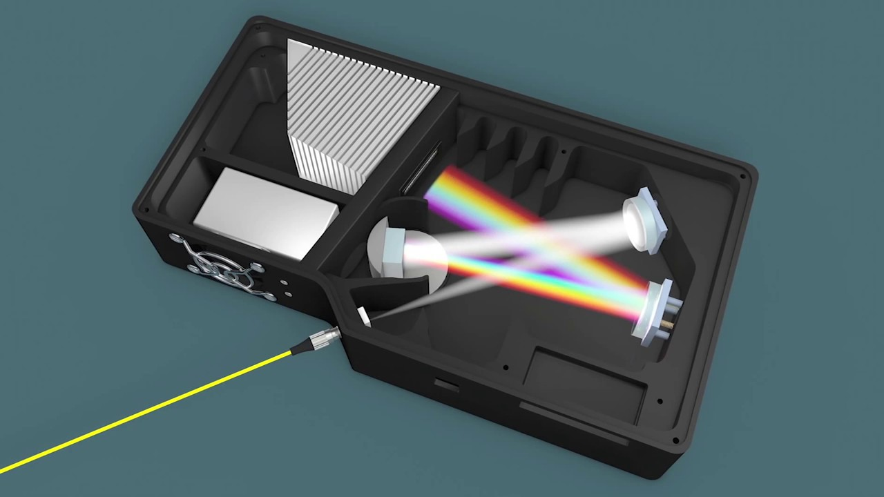 How Does a Spectrometer Work? - YouTube