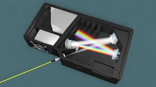 How Does a Spectrometer Work?