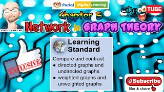 Chapter 5 : Directed Graph and Undirected Graph & Weighted Graph and Unweighted Graph – KSSM Form 4.