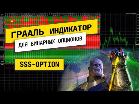 Индикатор SSS-option ГРААЛЬ