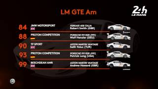 2017 Official Season Entry List - LMGTE AM category thumbnail