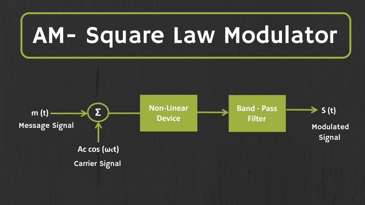 Square Law Modulator and AM generation using Analog Multiplier | Generation of AM signal