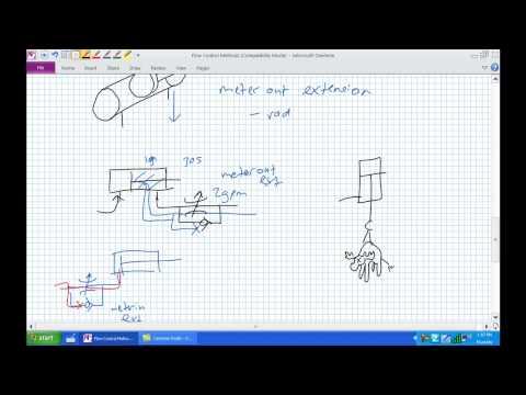 Flow Control Methods