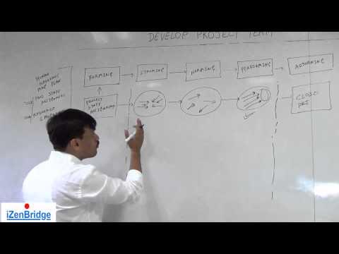 PMP®  |  Develop Project Team | Project Human Resource Management