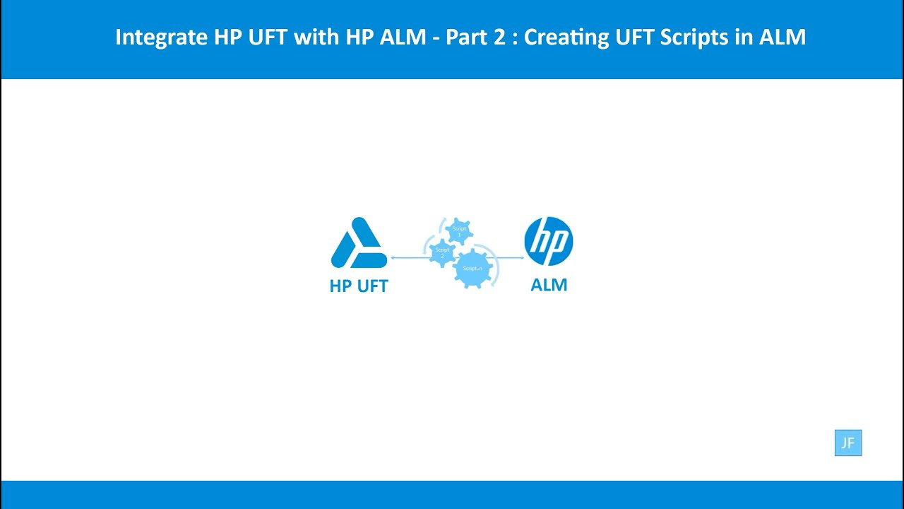 How to Integrate HP UFT with HP ALM - Part 2 : Creating UFT Test in ALM