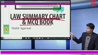 Inter law summary chart & mcq New book(watch full to see inside content also)