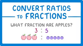 GCSE Maths - H๐w to Convert Ratios into Fractions #83