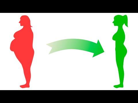 Гормональный жир у женщин как избавиться в домашних условиях