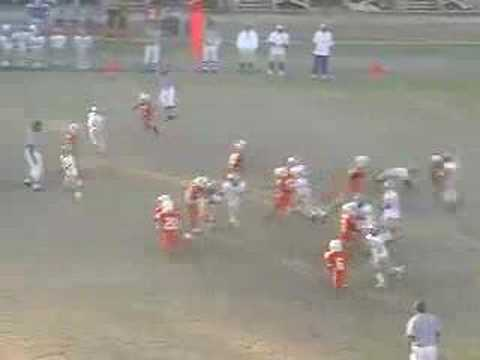 NGYFL Super Bowl XIX Highlights