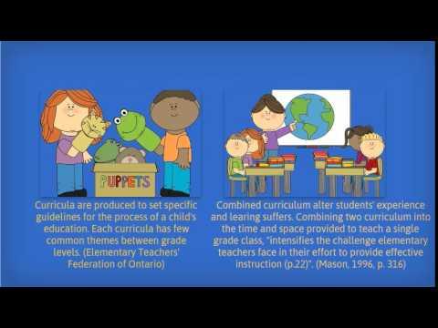 Home Leadership Technology Education Marketing Design More Topics Edutopia