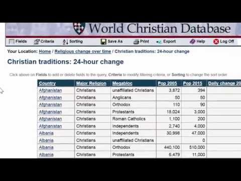 World Christian Database - Growth of Catholicism in African countries