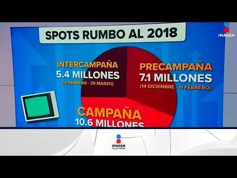 ¡Habrá 59 millones de spots en televisión y radio rumbo al 2018!   Noticias con Yuriria Sierra