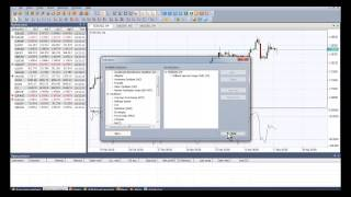 Williams Percent Range (WPR) Indicator | Forex Oscillators | Williams %R Indicator | IFC Markets