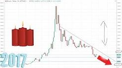 My Bitcoin Chart Analysis Jan. 18th 2018