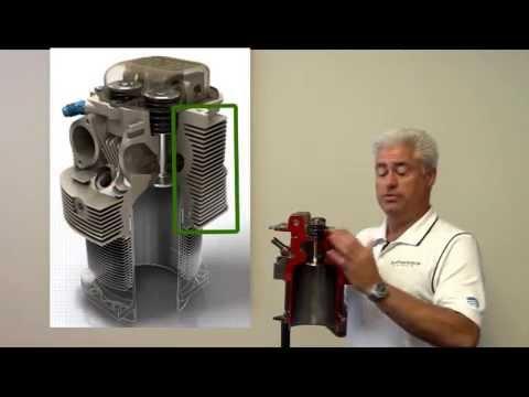 What Makes a Millennium Cylinder Superior?