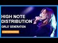 Girls' Generation High Notes/Adlibs Distribution