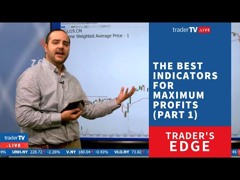 best-indicators-for-day-trading-stocks-(part-1)