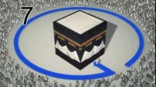 Next Media: What Muslim Pilgrims Do During The Hajj