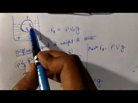 Fluid Mechanics : Part 5   Archimedes' Principle, Flotation [English & Hindi]