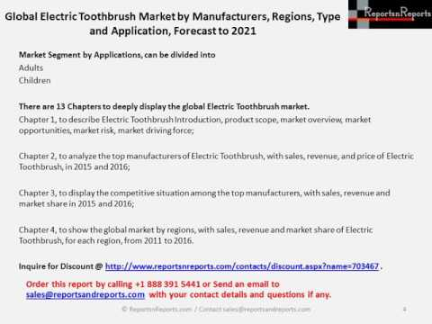Electric Toothbrush Market Rising Demand 2016 - Industry Growth, Share, Trends & Forecasts to 2021