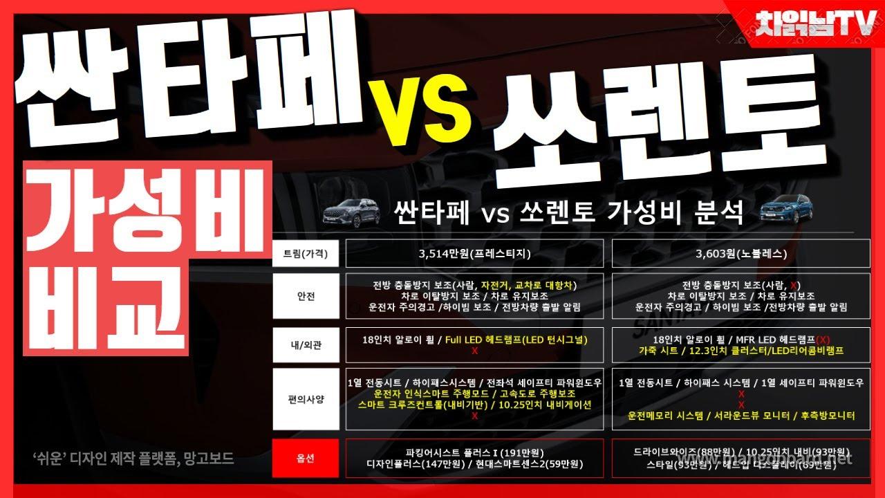 신형 싼타페 페이스리프트 vs 쏘렌토 가성비 비교! / 차읽남TV