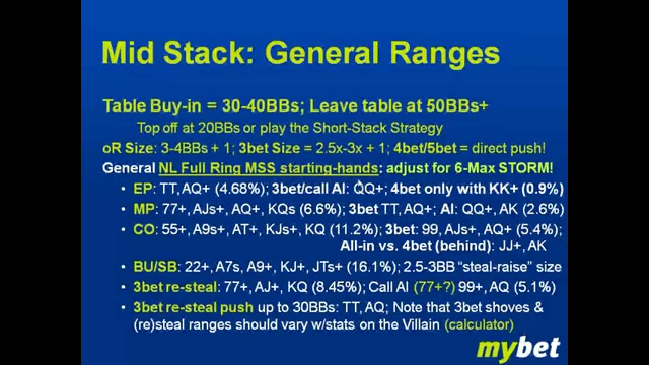 6 max texas holdem strategy