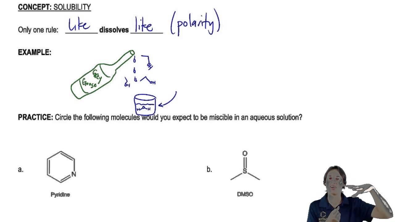 Dissolve Definition Science