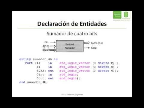 Video 1:  Introducción a VHDL, circuitos combinacionales (Parte 1)