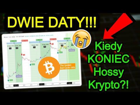Bitcoin Kończy HOSSĘ?!?! Analiza Cykli BTC!!! Cena Bitcoina - Kryptowaluty i Altcoiny 2021