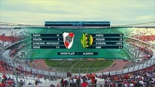 River Plate vs Danubio  full match