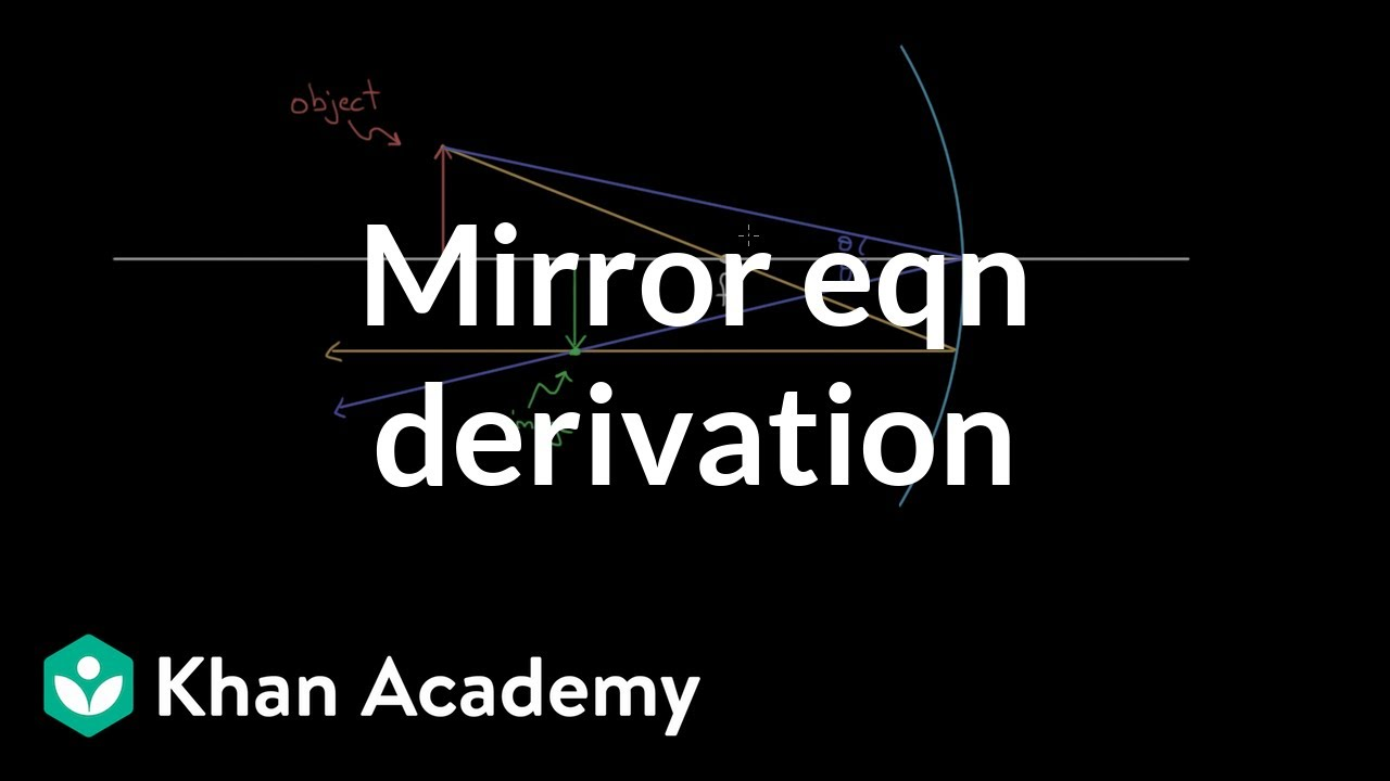 Convex Equation Mirror