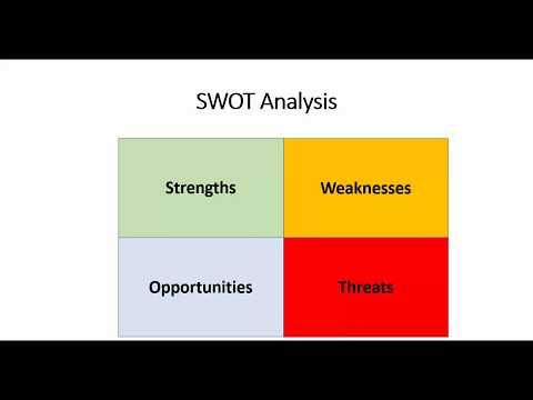 How to easily create a SWOT Analysis to give your a competitive advantage