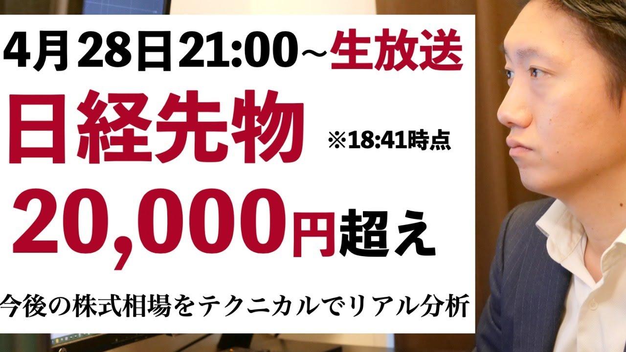 リアル チャート 日経