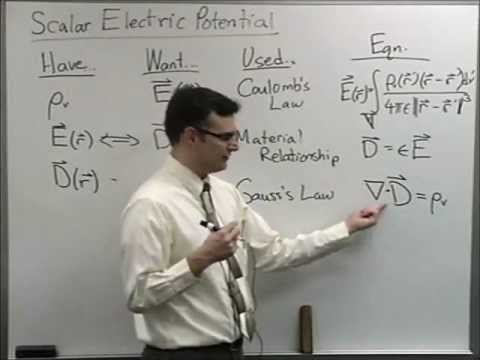 ESF05: Scalar Electric Potential